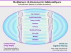 elements of attunement for webpage301-01